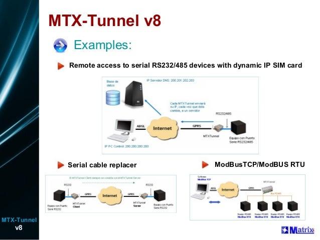 MTX Tunnel v8