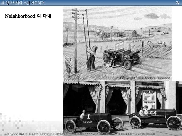 정보사회와 소셜 네트워크 Neighborhood 의 확대 http://www.privateline.com/TelephoneHistory2A/ericsson.htmhttp://www.privateline.com/Telep...