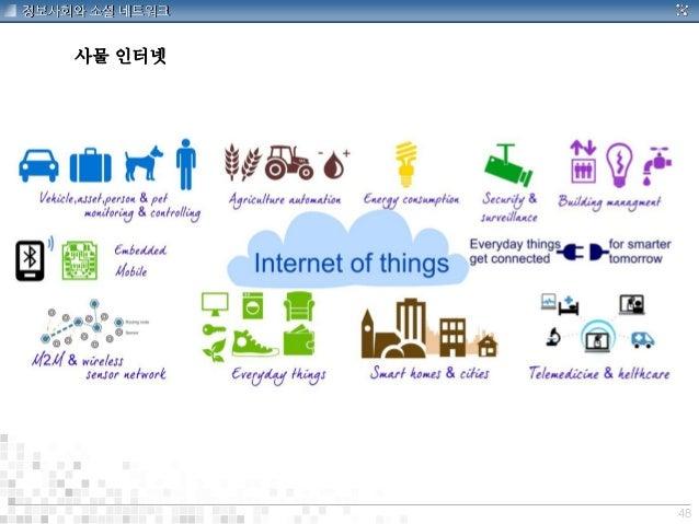 48 정보사회와 소셜 네트워크 사물 인터넷