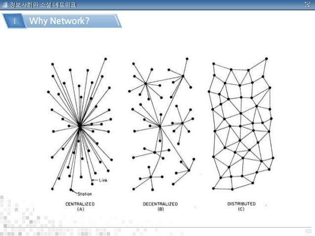 65 정보사회와 소셜 네트워크 Ⅰ Why Network?