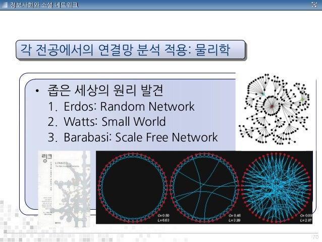 70 정보사회와 소셜 네트워크 각 전공에서의 연결망 분석 적용: 물리학 • 좁은 세상의 원리 발견 1. Erdos: Random Network 2. Watts: Small World 3. Barabasi: Scale F...