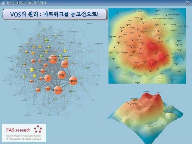 77 정보사회와 소셜 네트워크 Ⅰ IntroVOS의 원리 : 네트워크를 등고선으로!