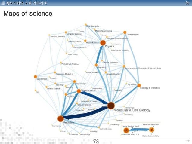 78 정보사회와 소셜 네트워크 Maps of science 78