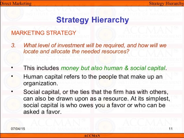 hierarchical levels of strategy Hierarchical levels of strategy - download as word doc (doc), pdf file (pdf), text file (txt) or read online.