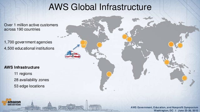 AWS GovCloud (US) - An Overview