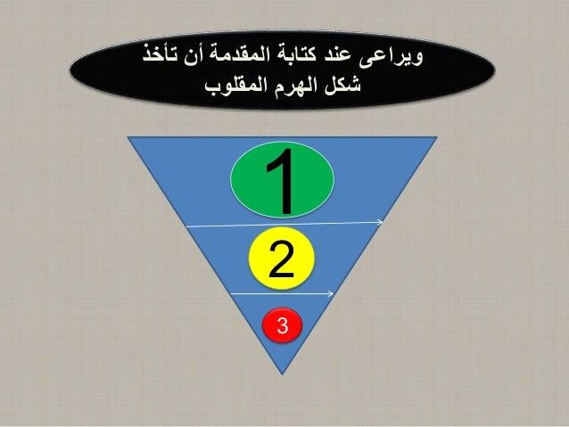 تأخ أن المقدمة كتابة عند ويراعىذ المقلوب الهرم شكل 1 2 3