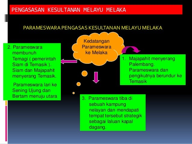 2 Pengasasan Kesultanan Melayu Melaka 1