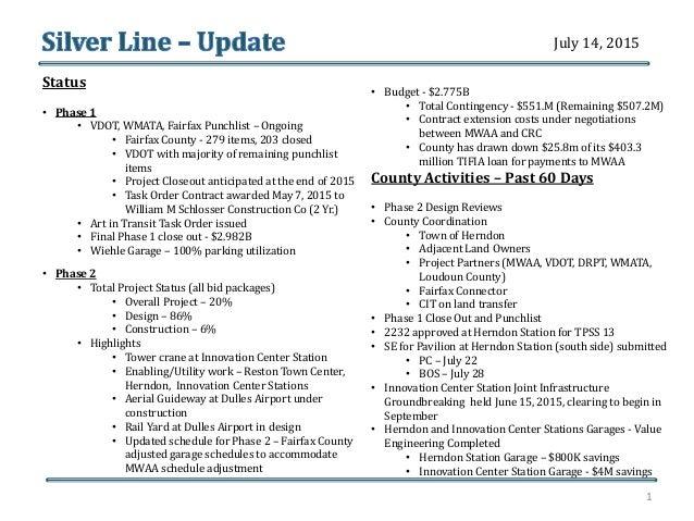 Status • Phase 1 • VDOT, WMATA, Fairfax Punchlist – Ongoing • Fairfax County - 279 items, 203 closed • VDOT with majority ...