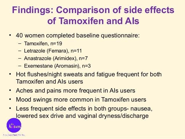 Effects side sweats night tamoxifen