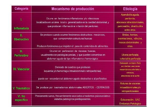 La clasificación moderna de la enfermedad varicosa