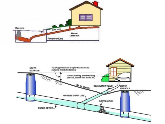 Residential ductwork diagram residential get free image for Residential sewer systems