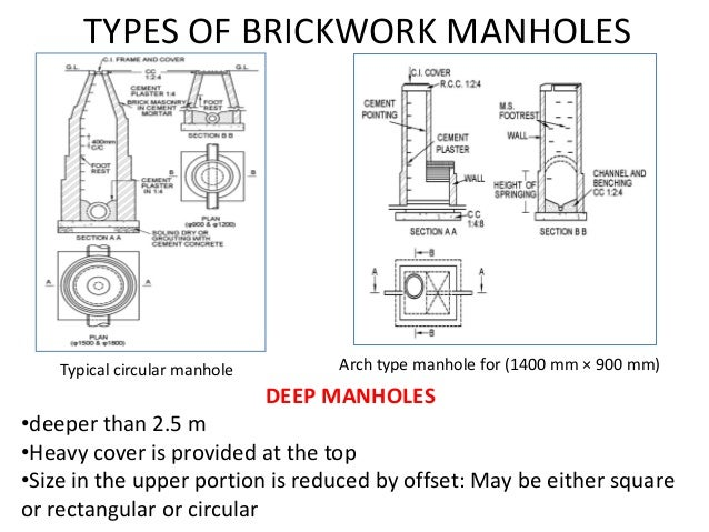 Sewers And Sewer Netwrok Design Construction And Maintenance