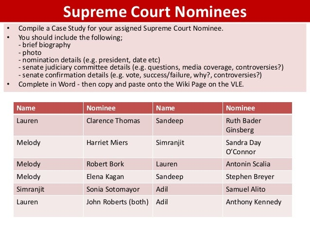 an essay on supreme court justices Seven justices serve on the supreme court for a regular term of six years one justice is selected by fellow justices to serve as chief justice for a five year term in addition to handling case work like the other justices, the chief justice oversees the administrative operations of all the courts in arizona.