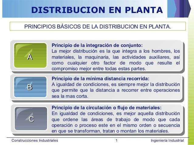 Construcciones Industriales Ingeniería Industrial DISTRIBUCION EN PLANTA AA Principio de la integración de conjunto: La me...