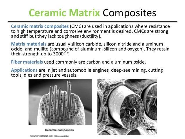 2. textile reinforced composites