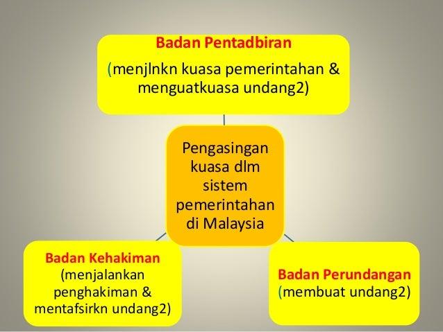 sistem pemerintahan malaysia Tajuk sistem pemerintahan pernah diuji kepada calon dalam peperiksaan sejarah kertas 2 untuk item struktur  apakah bentuk sistem demokrasi d athens dan malaysia .