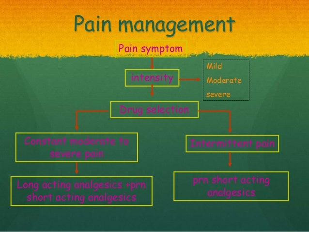 surgical pain relief multimodal analgesia and paracetamol A recent set of guidelines for the treatment of acute pain in the postoperative setting strongly encourages the use of apap as part of a multimodal analgesic postoperative protocol 8 the mechanism of action of apap-mediated pain relief is not completely understood, but apap quickly crosses the blood-brain barrier and most of the mechanisms.