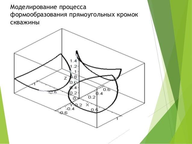 Моделирование процесса формообразования прямоугольных кромок скважины