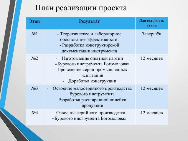 План реализации проекта Этап Результат Длительность этапа №1 - Теоретическое и лабораторное обоснование эффективности. - Р...