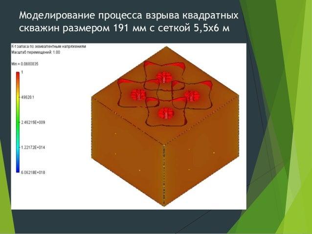 Моделирование процесса взрыва квадратных скважин размером 191 мм с сеткой 5,5х6 м