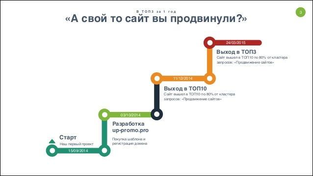 курсы создание и продвижение сайтов киев