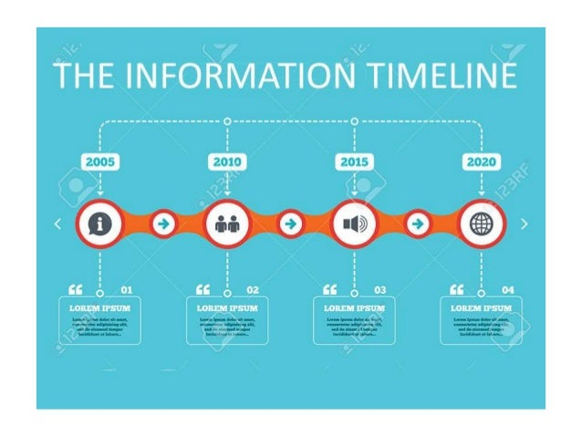 THE TYPE OF INFORMATION ABOUT AN EVENT CHANGES WITH THE PASSAGE OF TIME. THE INFORMATION AVAILABLE ABOUT AN EVENT DEPENDS ...