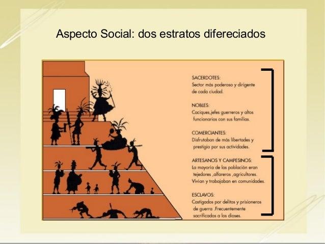 Civilizaciones precolombinas - Aztecas, Mayas e Incas