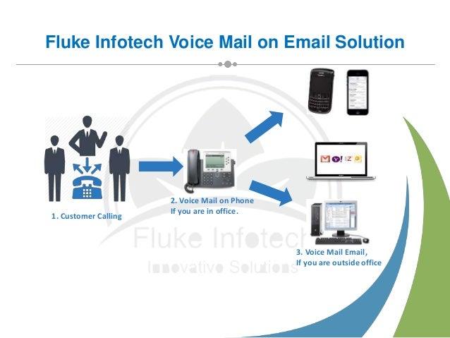 fluke presentation voicemail on email – cisco