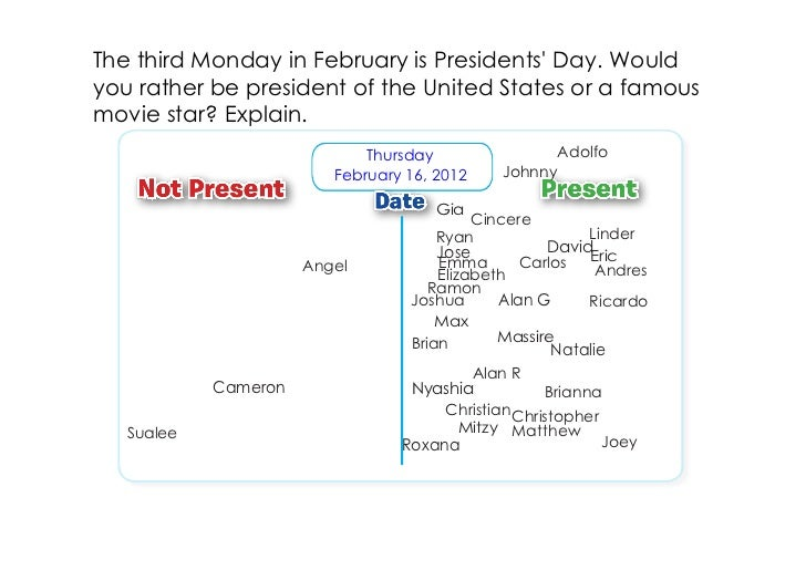 The third Monday in February is Presidents Day. Wouldyou rather be president of the United States or a famousmovie star? E...