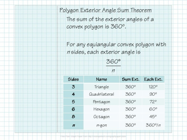 2 7 1 properties of polygons - Sum of exterior angles of polygons ...
