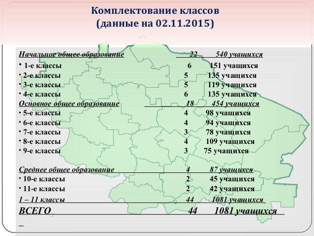 2 Начальное общее образование 22 540 учащихся • 1-е классы 6 151 учащихся • 2-е классы 5 135 учащихся • 3-е классы 5 119 у...
