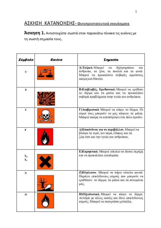 1 ΑΣΚΗΣΗ ΚΑΤΑΝΟΗΣΗΣ- Φυτοπροστατευτικά σκευάσματα Άσκηση 1. Αντιστοιχίστε σωστά στον παρακάτω πίνακα τις εικόνες με τη σωσ...