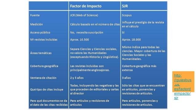 Indicadores de impacto de autor
