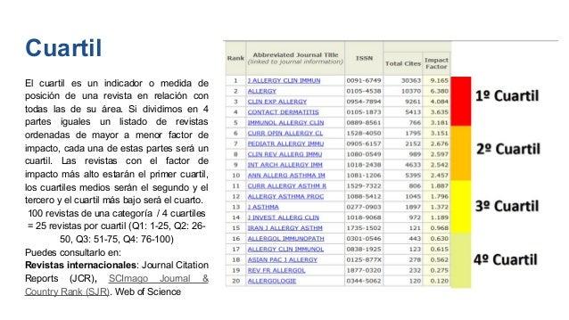 Índice G El índice h de falta de sensibilidad a los trabajos muy citados centrando el peso en los trabajos académicos más ...