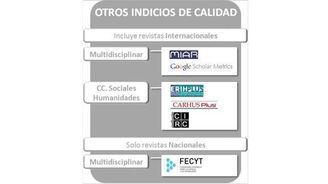 MIAR (Matriu d'Infomació per l'Avaluació de Revistas): Es una base de datos que pretende establecer con periodicidad anual...