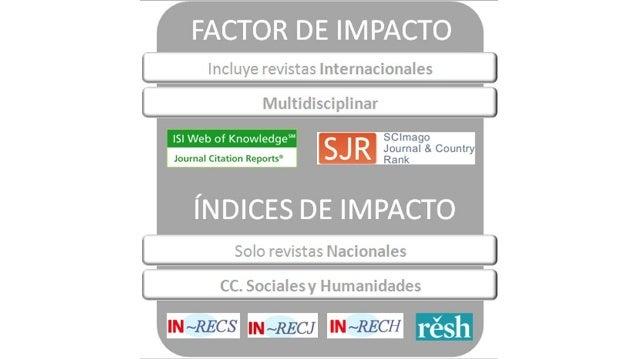 """Métricas usadas para evaluar el impacto de la publicación Factor de impacto ● Factor de impacto de la publicación: """"Nº de ..."""