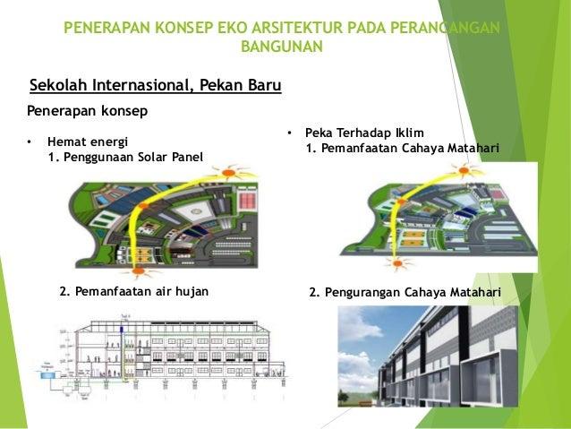 2 Eko Arsitektur