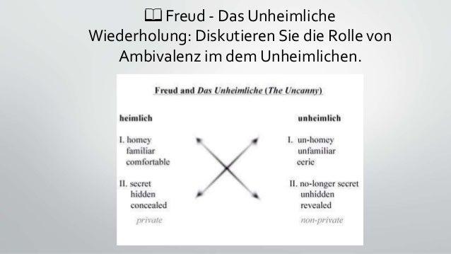 📖 Freud - Das Unheimliche Wiederholung: Diskutieren Sie die Rolle von Ambivalenz im dem Unheimlichen.
