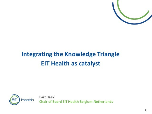 11 1 Integrating the Knowledge Triangle EIT Health as catalyst Bart Haex Chair of Board EIT Health Belgium-Netherlands