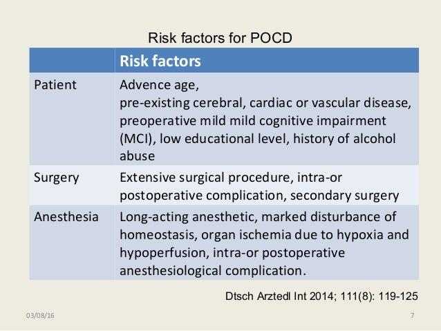 Risk factors for POCD Risk factors Patient Advence age, pre-existing cerebral, cardiac or vascular disease, preoperative m...