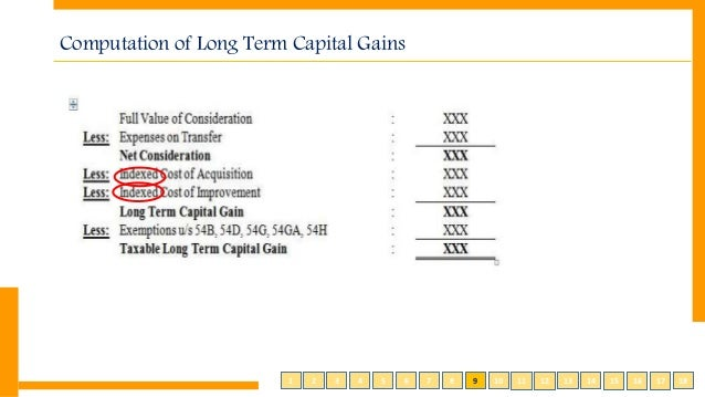 Long Term Capital Gains Tax On Property Without Indexation