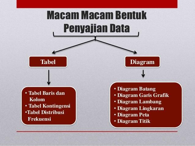 2 penyajian data dan aplikasi pada data penelitian ccuart Choice Image