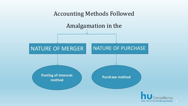 accounting for amalgamation Amalgamation, absorption & reconstruction  amalgamation in nature of merger:  (except to comply with accounting policy.
