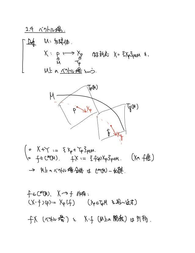 情報幾何学 #2.4