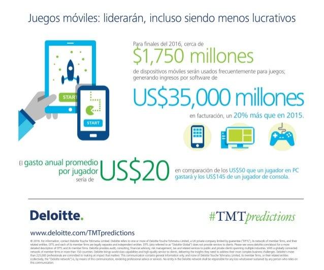 Predicciones Deloitte TMT 2016 - Medios de Comunicación