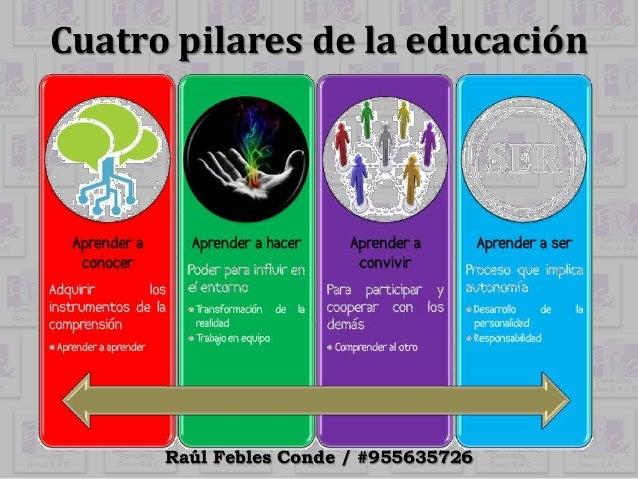 Principios y fines de la educación perana Slide 3