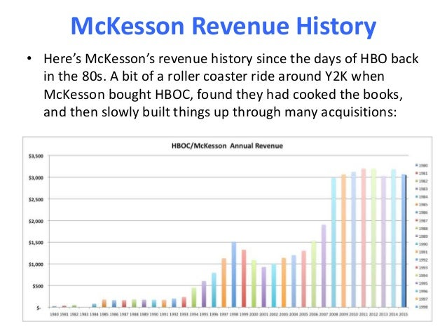 analysis and history of mckessons paragon Mckesson had three options: discontinue the paragon line move forward   started looking at paragon in 2002 and was aware of its history.