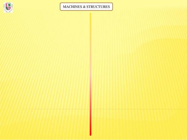 MACHINES & STRUCTURES