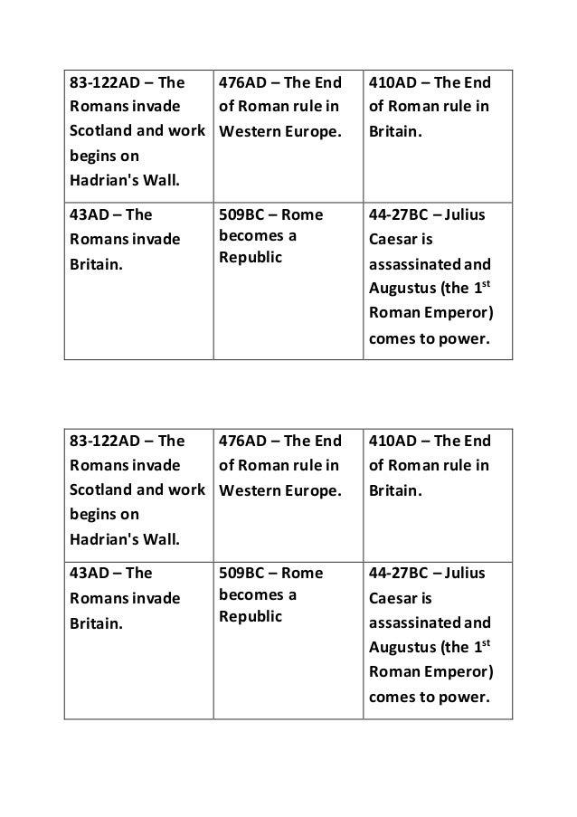 1 timeline sheet
