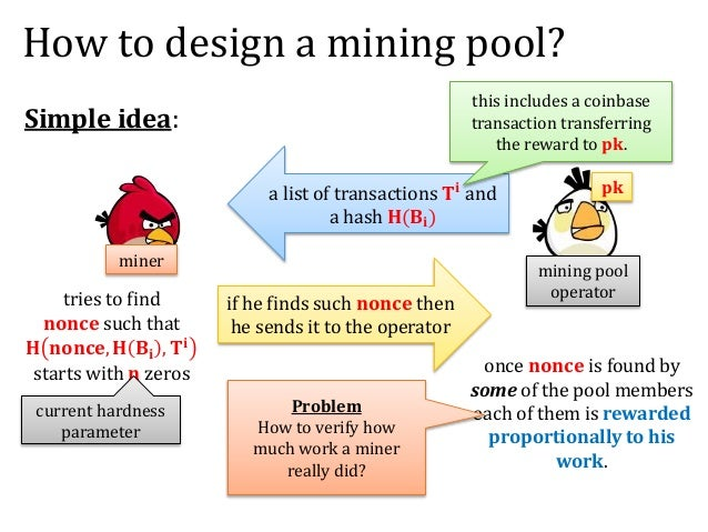 Bitcoin pool how it works